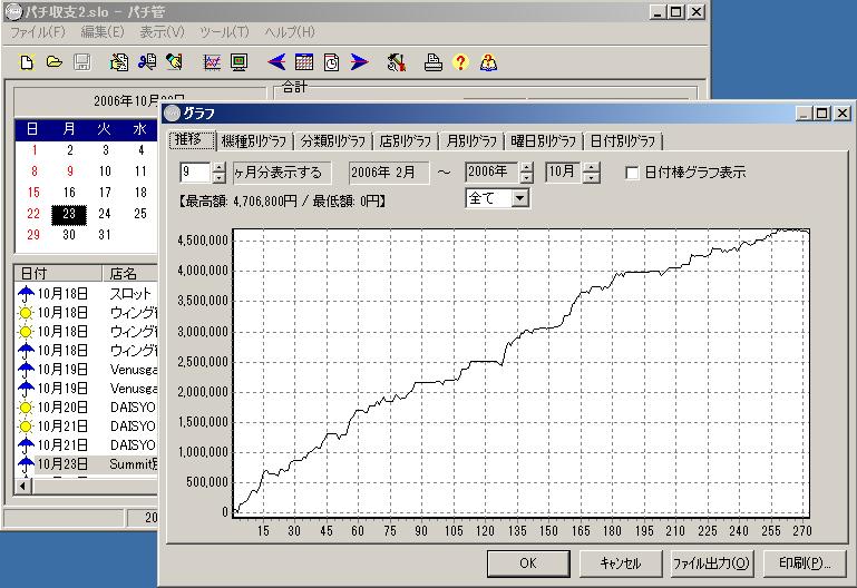 パチ管データ